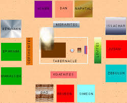 Image result for the tabernacle of moses with the tribes around it images