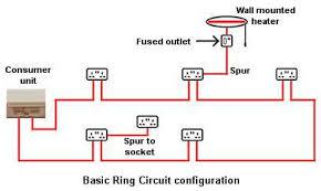 wiring diagram for ring main Ring Circuit Wiring Diagram wiring electric appliances in domestic premises uk ring final circuit wiring diagram
