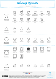 Clorox Care Symbol Chart Laundry Care Symbols Clipart Images Gallery For Free