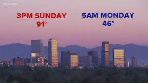 1000s of denver, co area listings. Denver Sees 45 Degree Temperature Drop In 14 Hours Here S Why 9news Com
