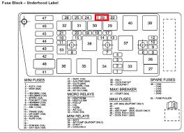 fuse box diagram for buick lacrosse fuse wiring diagrams