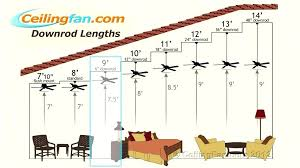 ceiling fan size chart bay motor kitchen exhaust hampton downrod installation without f