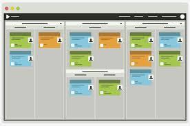 Kanban Chart What Is A Kanban Board Planview Leankit