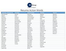 Product Management Resume Action Words And Keywords List Resume