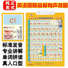 Check out our phonetic alphabet selection for the very best in unique or custom, handmade pieces from our wall hangings shops. Intellectual English Phonetic Alphabet With Sound Wall Chart Primary And Junior High School Students 48 International