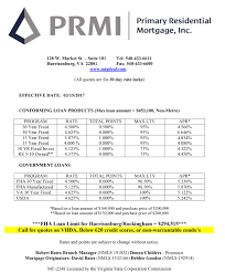 Interest Rates And Market Condition Williams Associates