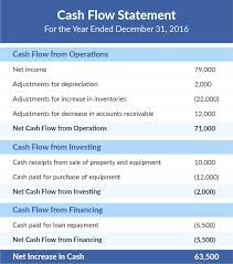 cash flow statements simple cash flow statement template smart business