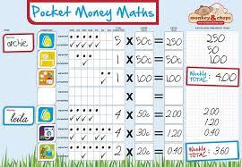 Pocket Money Maths Chart Magnetic Math Charts Reward