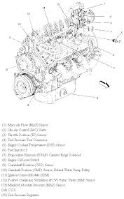 similiar series diagram keywords 3800 series 2 engine diagram besides 3800 series 2 engine diagram on
