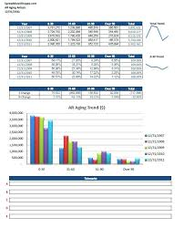 Accounts Receivable Templates Excel Accounts Receivable Analysis Credit Excel Template