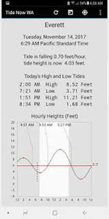 Tide Now Wa Washington Tides Sun And Moon Times For