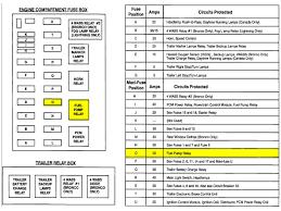 96 ford f150 fuse box diagram discernir net 2003 ford f150 fuse box diagram at Fuse Box Diagram Ford F150