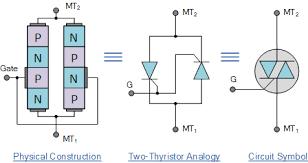 triac tutorial and triac switching circuits triac symbol