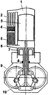stirling engine article about stirling engine by the dictionary diagram of an external combustion engine 1 hot space 2 heater 3 displacer 4 regenerator 5 cooler 6 cold space 7 power piston 8 seal