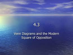 Boolean Venn Diagram Generator 4 3 Venn Diagrams And The Modern Square Of Opposition