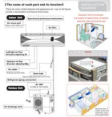 60000 btu dual zone 5 ton ductless mini split air conditioner installation diagram