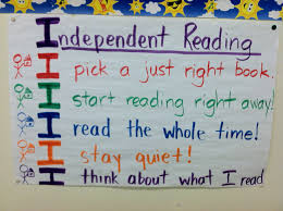 Independent Reading Anchor Chart Reading Anchor Charts
