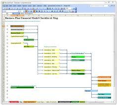 Vending Machine Financial Model Magnificent Business Plan Financial Model Template Bizplanbuilder Templates For