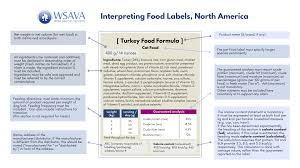 Hay Guide Chart Pdf Global Nutrition Guidelines Wsava Global Veterinary Community