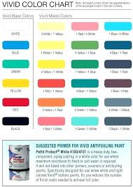 Brightside Marine Paint Color Chart 32 Disclosed Interlux Color Chart