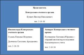 О нас КСО МО БМР  назначаемый решением Думы муниципального образования Байкаловский муниципальный район Председатель Контрольно счетного органа утверждает штатное