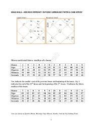 Shadbala Chart Shad Bala Six Fold Potency In Vedic Astrology With A Case Stud