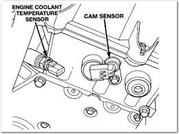 mazda fuse box diagram wiring schematic 2002 Dodge Dakota Radio Wiring Diagram dodge intrepid 2 7 liter engine diagram as well chevrolet trailblazer o2 sensor locations in addition 2002 dodge dakota radio wiring diagram