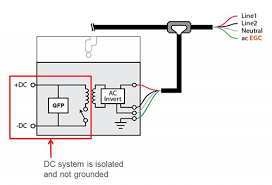 enphase installations simplified by integrated ground technology enphase micro inverter m215 wiring diagram at Enphase M215 Wiring Diagram