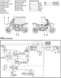 2003 yamaha ttr 125 wiring diagram 2003 image yamaha ttr125e wiring diagram yamaha discover your wiring on 2003 yamaha ttr 125 wiring diagram