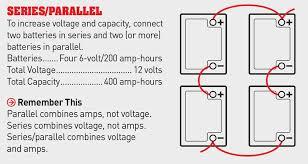 Understanding Maintaining Your Rv Batteries Trailer Life