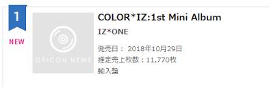 Iz One 1 Oricon Weekly Album Chart In Japan Izone