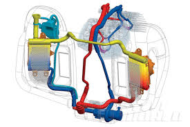 harley davidson liquid cooled 103 cubic inch big twin engine diagram of liquid cooled harley engine