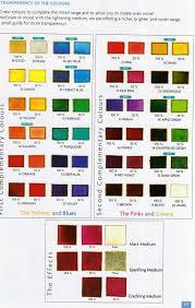 Faux Color Chart Vitrail Glass Paint Glass Painting Designs Pebeo Paint