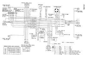 honda cl 100 motorcycle wiring diagram automotive wiring diagrams relate search tags honda click 125i auto motorcycle wiring