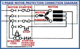 motor protection thermostat motor thermal overload protector motor protection connection diagram 3 phase