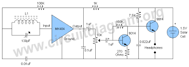 radio receiver circuit diagram the wiring diagram solar powered am radio receiver circuit diagram circuit diagram