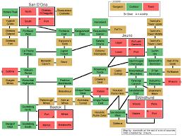 Aden S Renkei Chart Genuine Renkei Chart Ffxi 2019