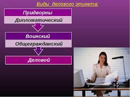 Письменного Делового Общения Реферат Этика Письменного Делового Общения Реферат