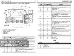 rover 75 fuse box diagram wiring diagram mega rover 75 fuse box diagram fun wiring diagram for you rover 75 fuse box diagram