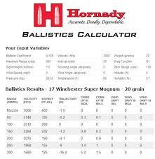 Ruger 10 22 Ballistics Chart New 17 Winchester Super Magnum Rimfire