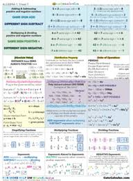 A lesson with math fortress. Algebra 1 Formula Sheet Worksheets Teaching Resources Tpt