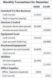 balance sheet vs income statement accounting basics the income statement and balance sheet