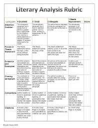 literary analysis essay template checklist middle school s  29 images of paragraph rubric template infovia net literary analysis essay definition outline literary analysis essay