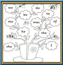 Each sheet provides activities for letter sound learning, letter formation, blending and segmenting. Jolly Phonics Programme In The Junior Infant Classes We Follow The Jolly Phonics P Jolly Phonics Tricky Words Jolly Phonics Activities Jolly Phonics Printable
