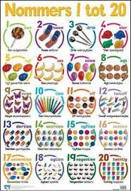 20 Chart Magrudy Com Nommers 1 Tot 20 Numbers 1 20 Wall Chart