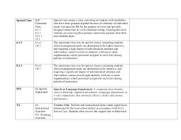 Acronym Chart November 14 Hb Lead Conf