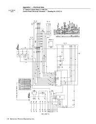 c option control panel operator s manual generac 84849 c 16
