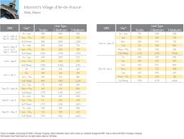 Marriott Village Dile De France Points Chart Resort Info
