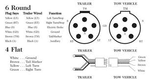 trailer plug wiring diagram 4 pin trailer discover your wiring trailer wiring diagram 4 way plug nodasystech