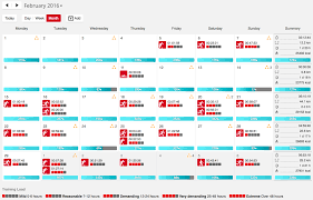 Flow Workout Chart Training Load Polar Blog